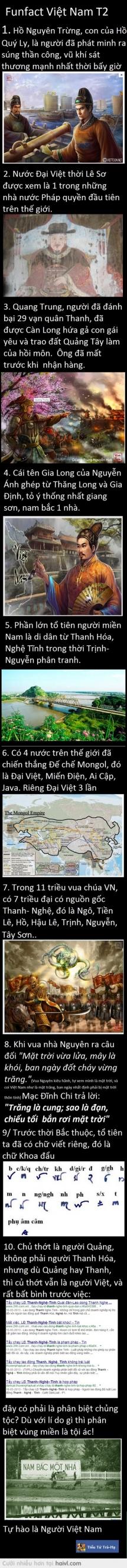 Funfact Việt Nam-- Phần2
