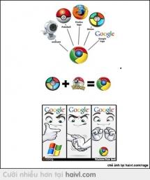 Cách mà google tạo ra chrome
