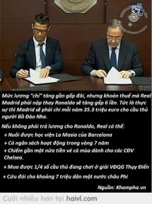 C.Ronaldo và câu chuyện về mức lương trên trời  :v